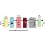 Блок-схема 1-фазного AC+DC источника питания серии N4A