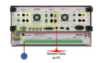 ADI40 Power Analyzer 40 Channel IO Interface